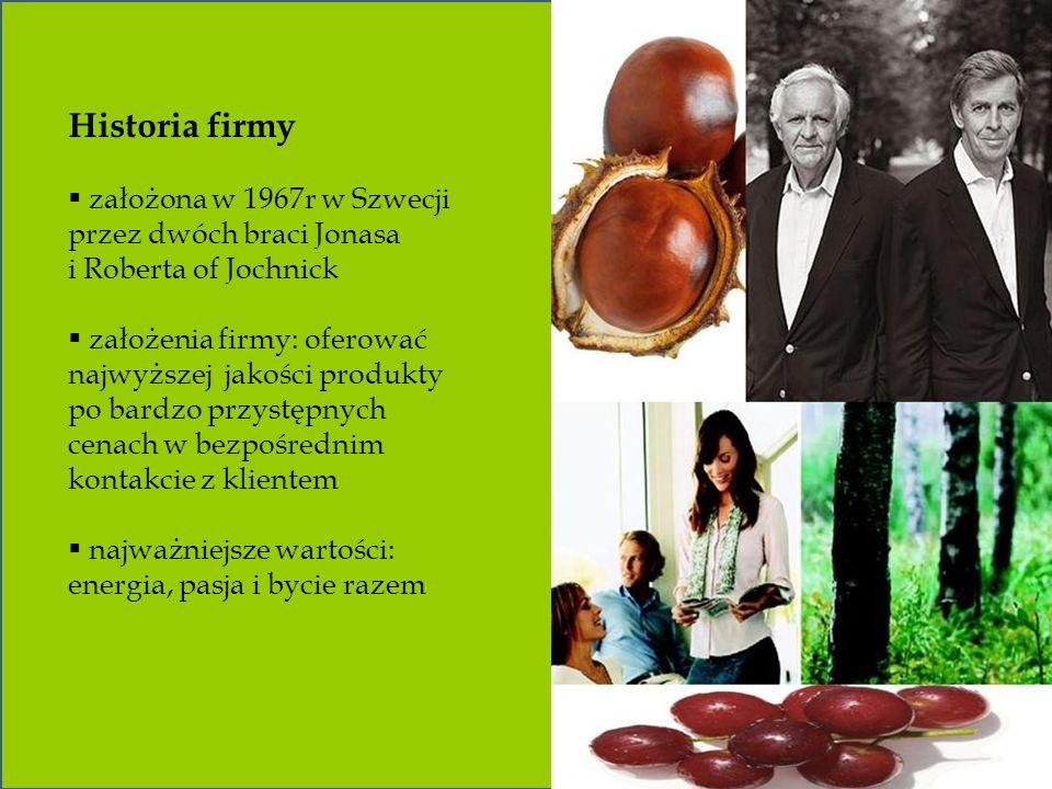 Historia firmy założona w 1967r w Szwecji przez dwóch braci Jonasa