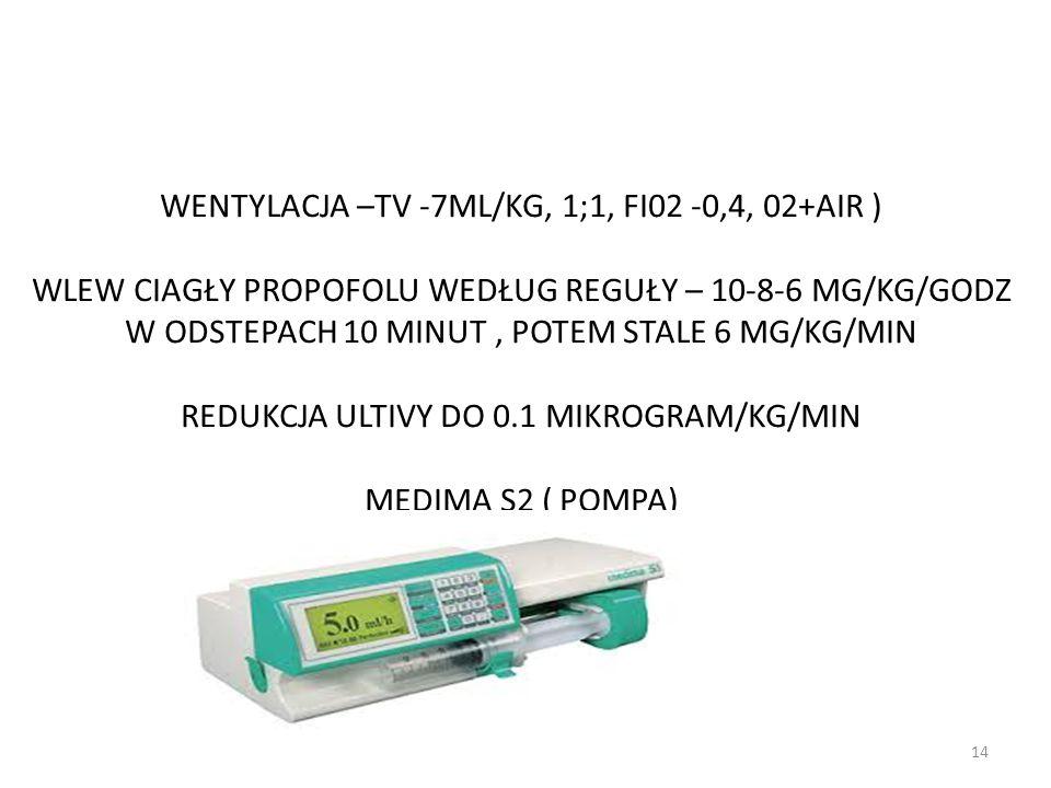 WENTYLACJA –TV -7ML/KG, 1;1, FI02 -0,4, 02+AIR ) WLEW CIAGŁY PROPOFOLU WEDŁUG REGUŁY – 10-8-6 MG/KG/GODZ W ODSTEPACH 10 MINUT , POTEM STALE 6 MG/KG/MIN REDUKCJA ULTIVY DO 0.1 MIKROGRAM/KG/MIN MEDIMA S2 ( POMPA) MEDIMA S2