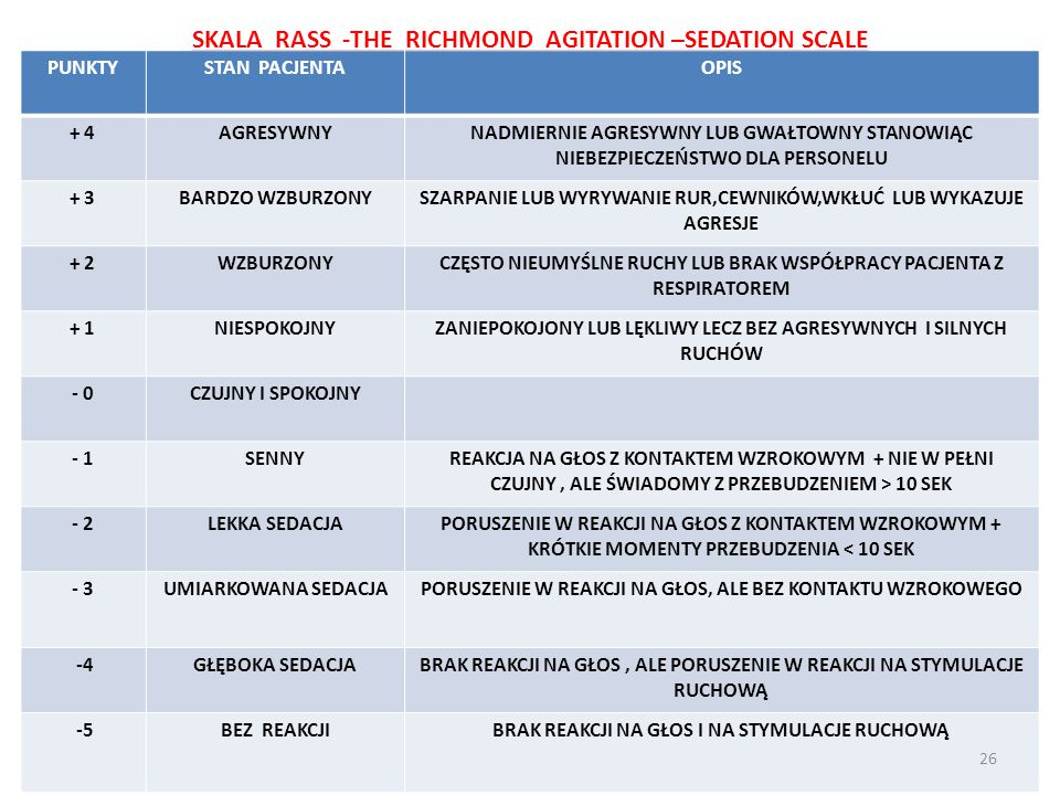 SKALA RASS -THE RICHMOND AGITATION –SEDATION SCALE