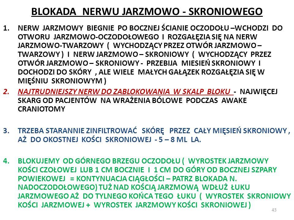BLOKADA NERWU JARZMOWO - SKRONIOWEGO