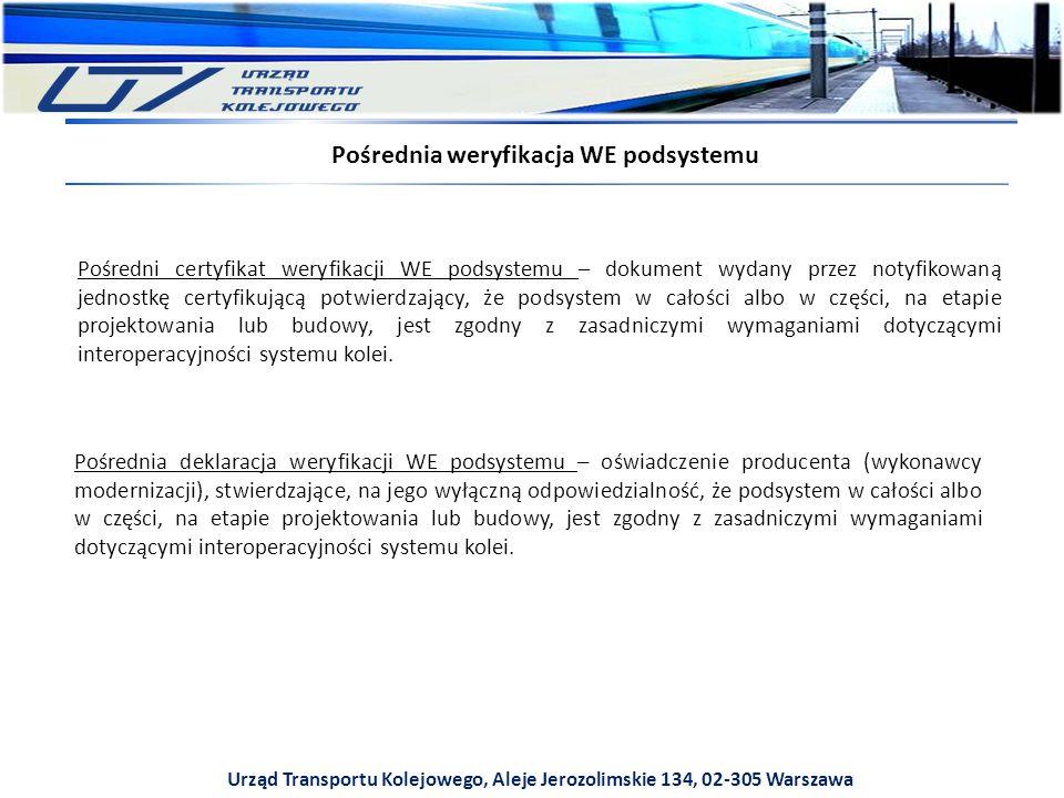Pośrednia weryfikacja WE podsystemu