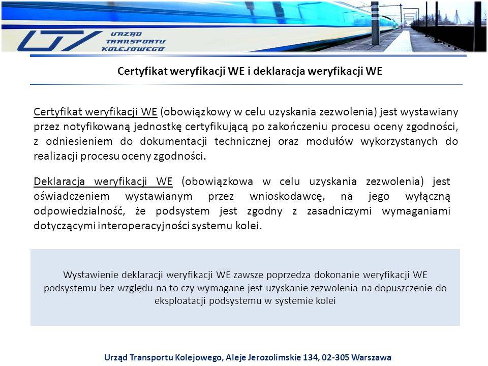Certyfikat weryfikacji WE i deklaracja weryfikacji WE
