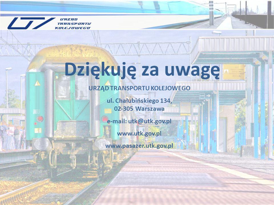 URZĄD TRANSPORTU KOLEJOWEGO ul. Chałubińskiego 134, 02-305 Warszawa