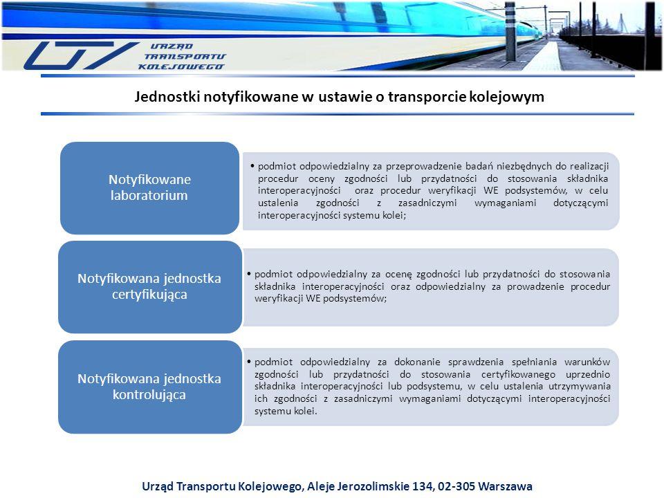 Jednostki notyfikowane w ustawie o transporcie kolejowym