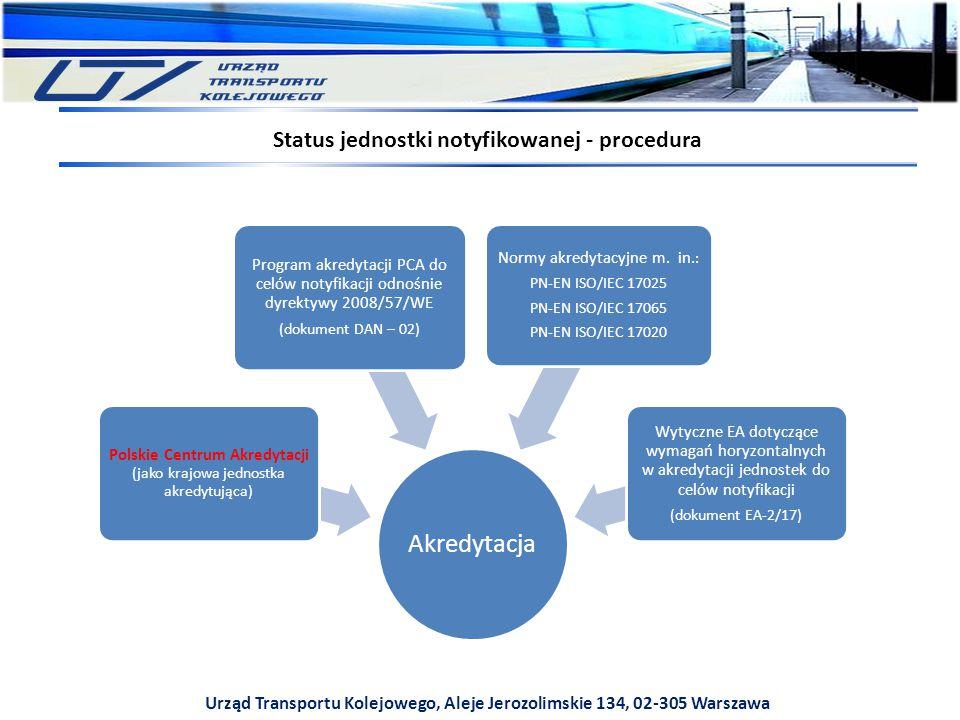 Akredytacja Status jednostki notyfikowanej - procedura