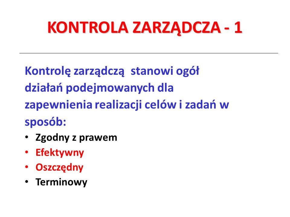 KONTROLA ZARZĄDCZA - 1 Kontrolę zarządczą stanowi ogół