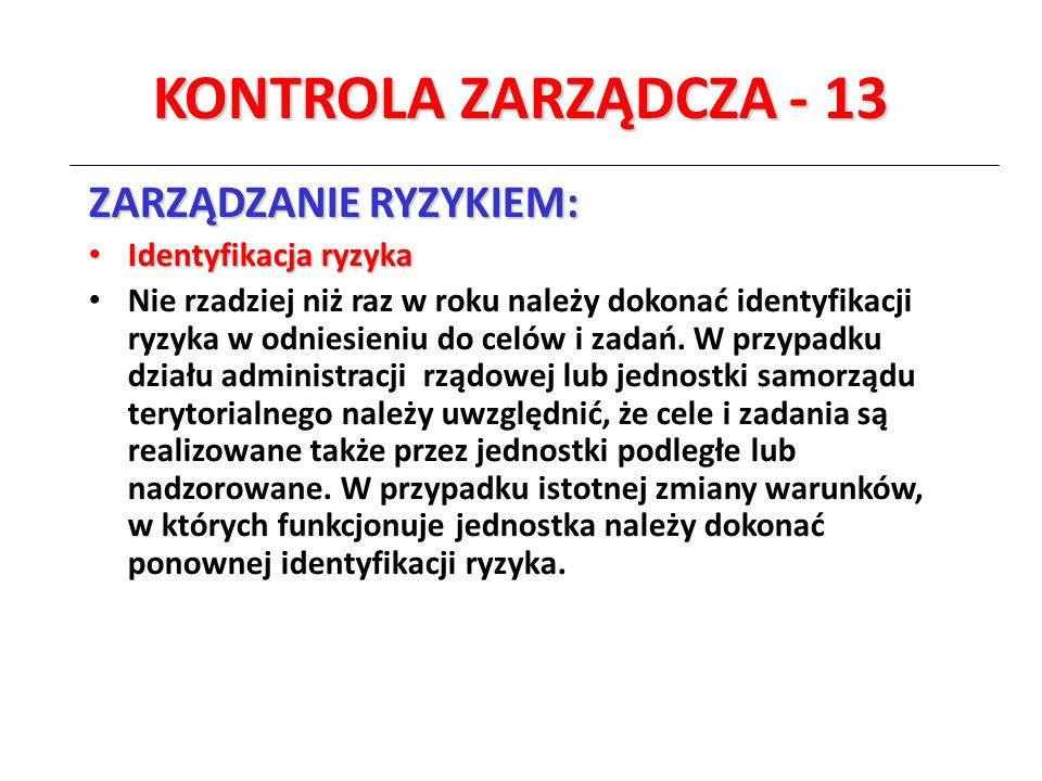 KONTROLA ZARZĄDCZA - 13 ZARZĄDZANIE RYZYKIEM: Identyfikacja ryzyka