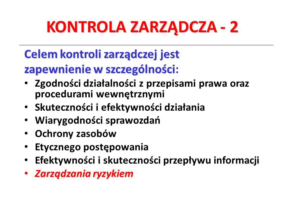 KONTROLA ZARZĄDCZA - 2 Celem kontroli zarządczej jest