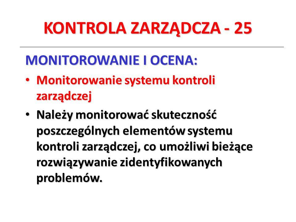 KONTROLA ZARZĄDCZA - 25 MONITOROWANIE I OCENA: