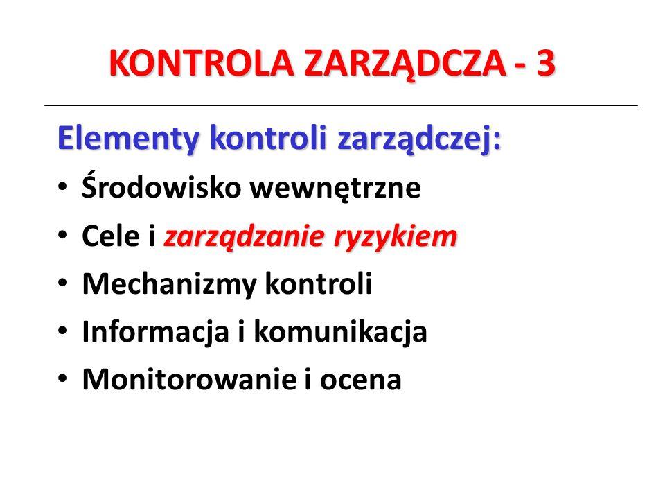 KONTROLA ZARZĄDCZA - 3 Elementy kontroli zarządczej: