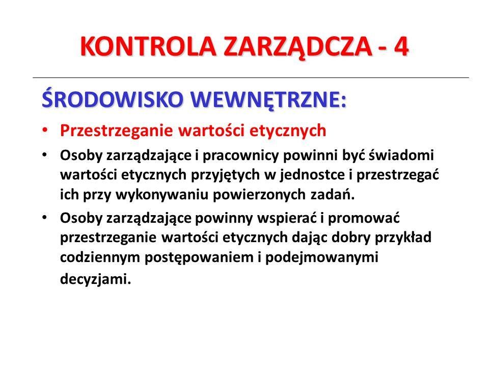 KONTROLA ZARZĄDCZA - 4 ŚRODOWISKO WEWNĘTRZNE: