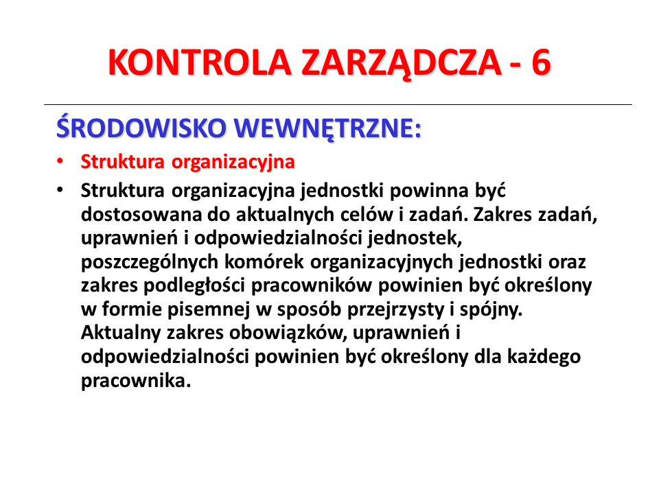 KONTROLA ZARZĄDCZA - 6 ŚRODOWISKO WEWNĘTRZNE: Struktura organizacyjna