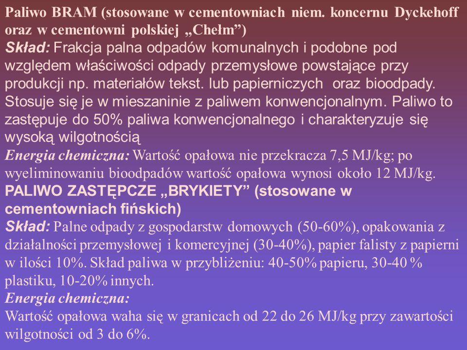 Paliwo BRAM (stosowane w cementowniach niem