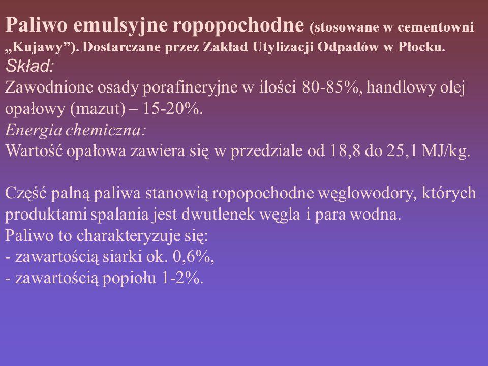 """Paliwo emulsyjne ropopochodne (stosowane w cementowni """"Kujawy )"""