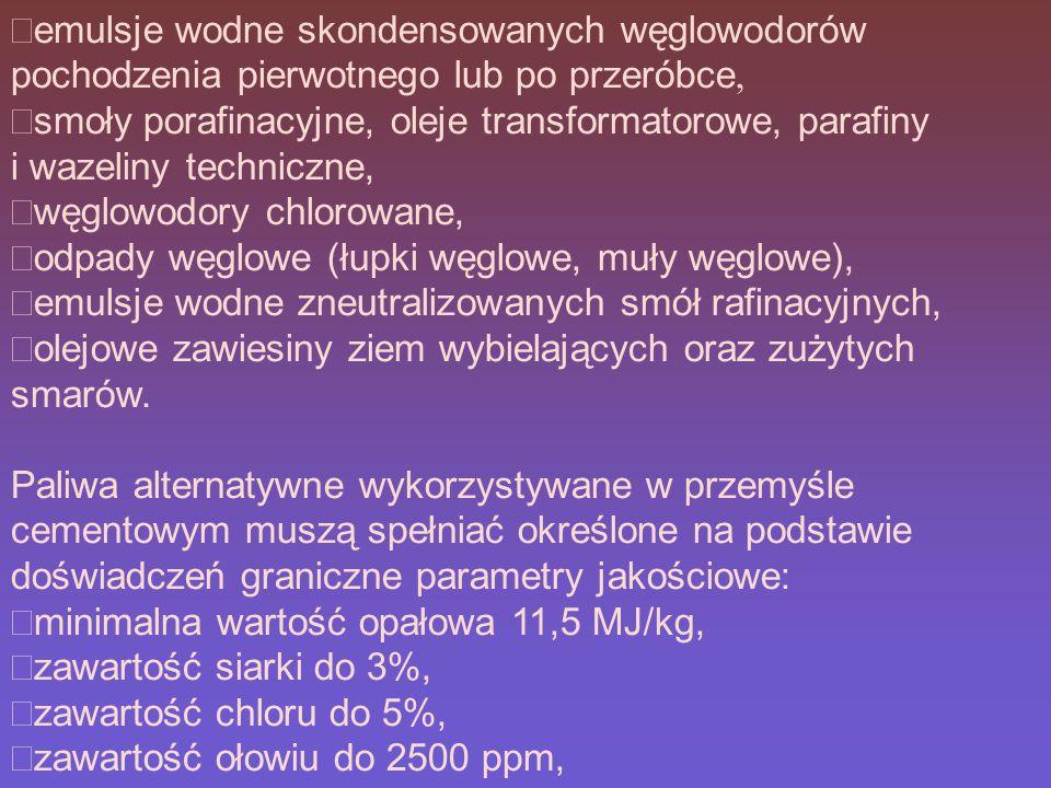 ⇒emulsje wodne skondensowanych węglowodorów pochodzenia pierwotnego lub po przeróbce,