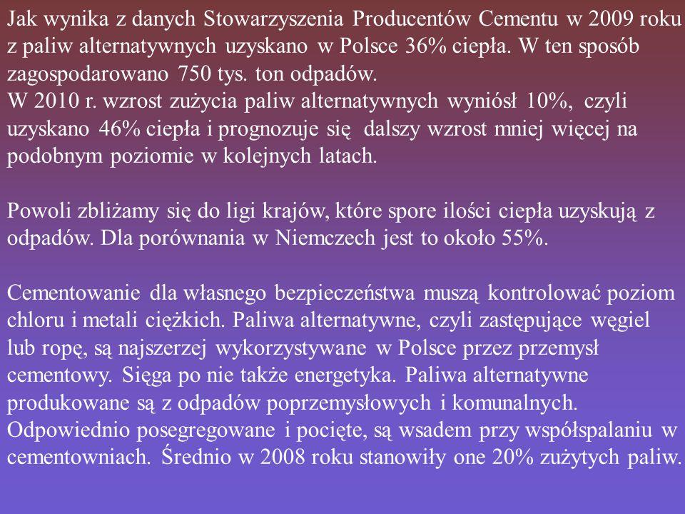 Jak wynika z danych Stowarzyszenia Producentów Cementu w 2009 roku z paliw alternatywnych uzyskano w Polsce 36% ciepła. W ten sposób zagospodarowano 750 tys. ton odpadów.