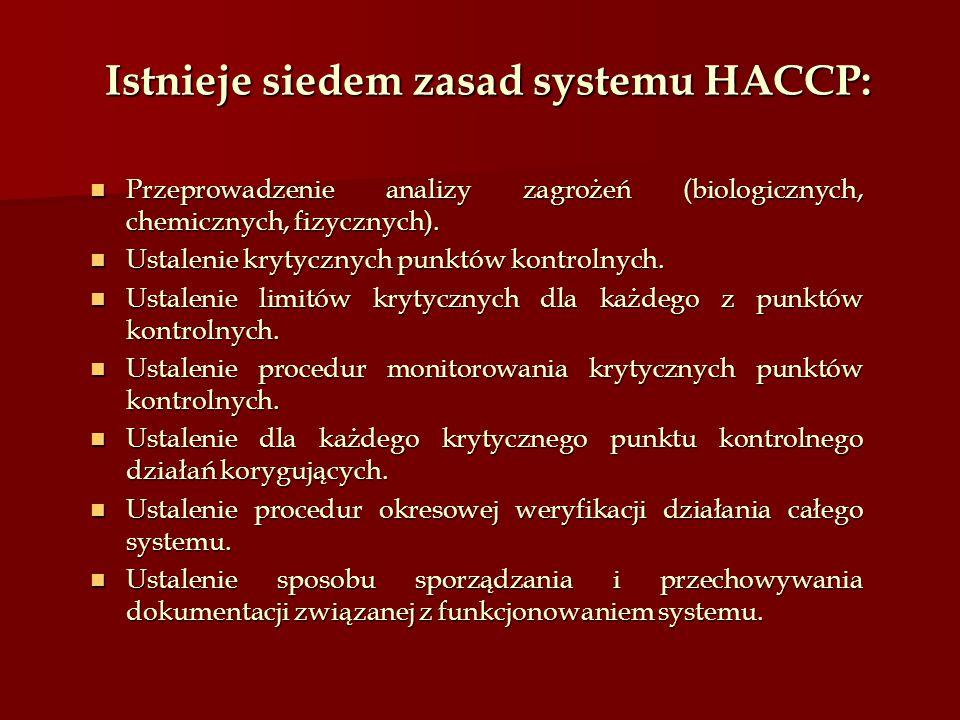 Istnieje siedem zasad systemu HACCP: