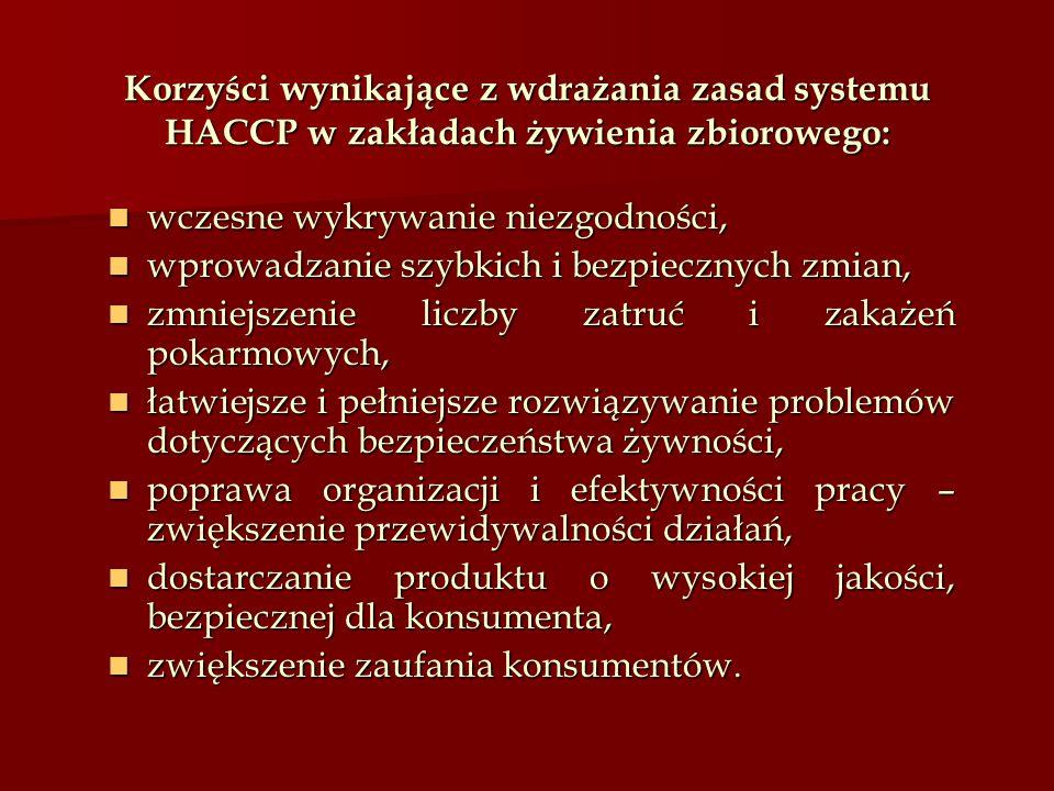 Korzyści wynikające z wdrażania zasad systemu HACCP w zakładach żywienia zbiorowego: