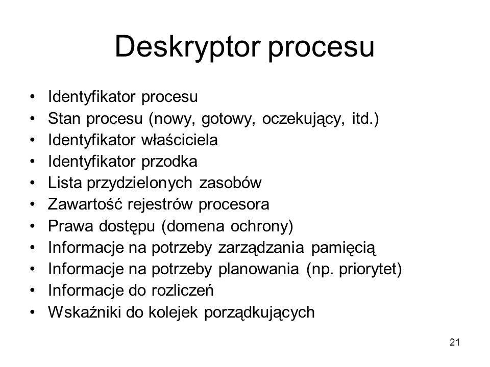 Deskryptor procesu Identyfikator procesu