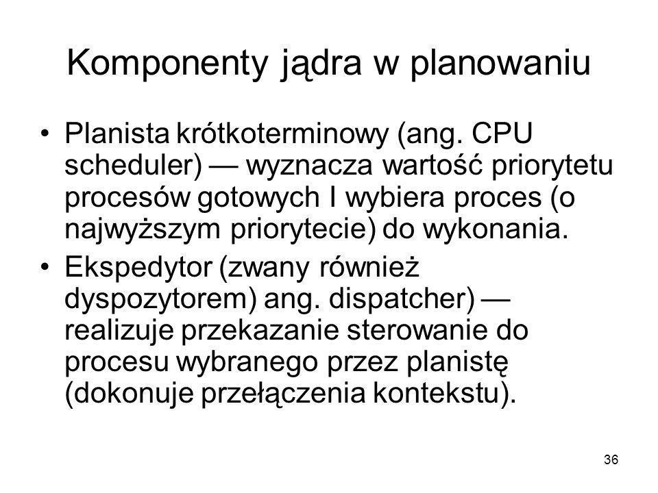 Komponenty jądra w planowaniu