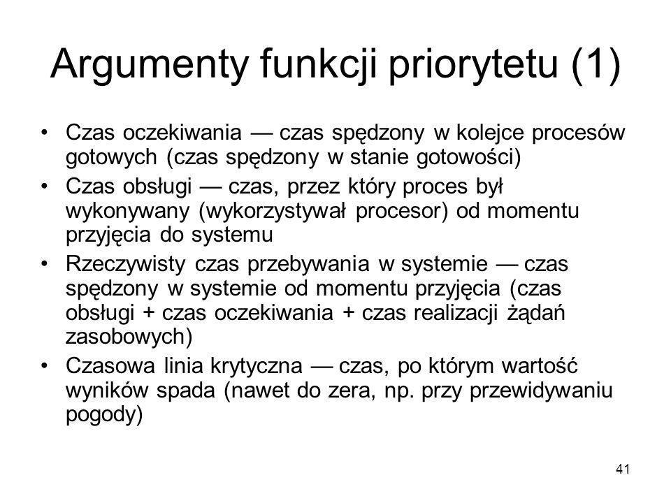 Argumenty funkcji priorytetu (1)