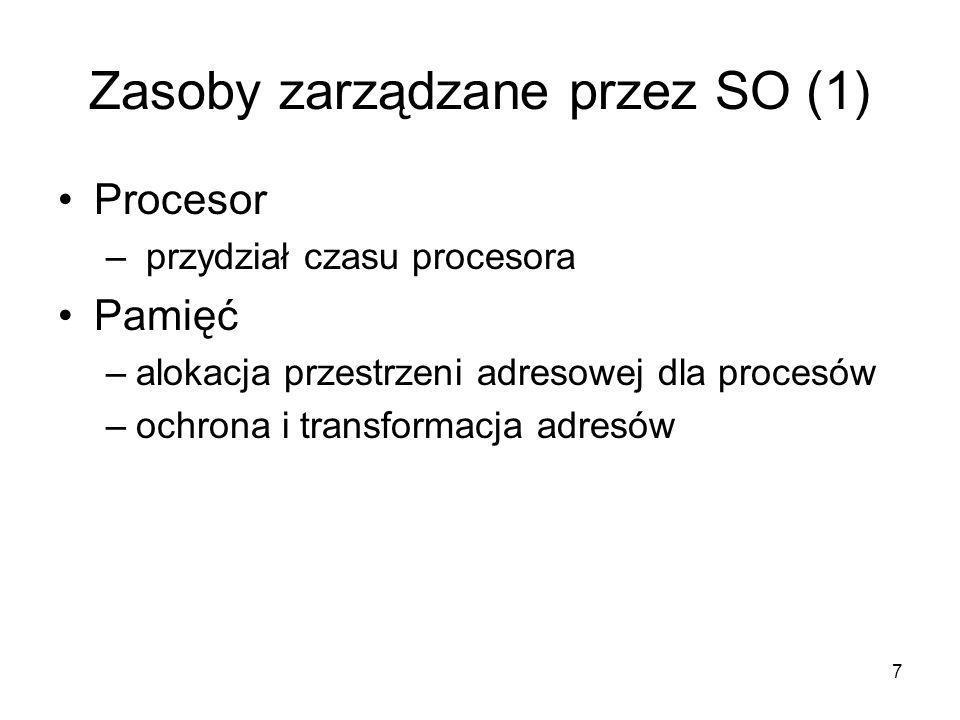 Zasoby zarządzane przez SO (1)