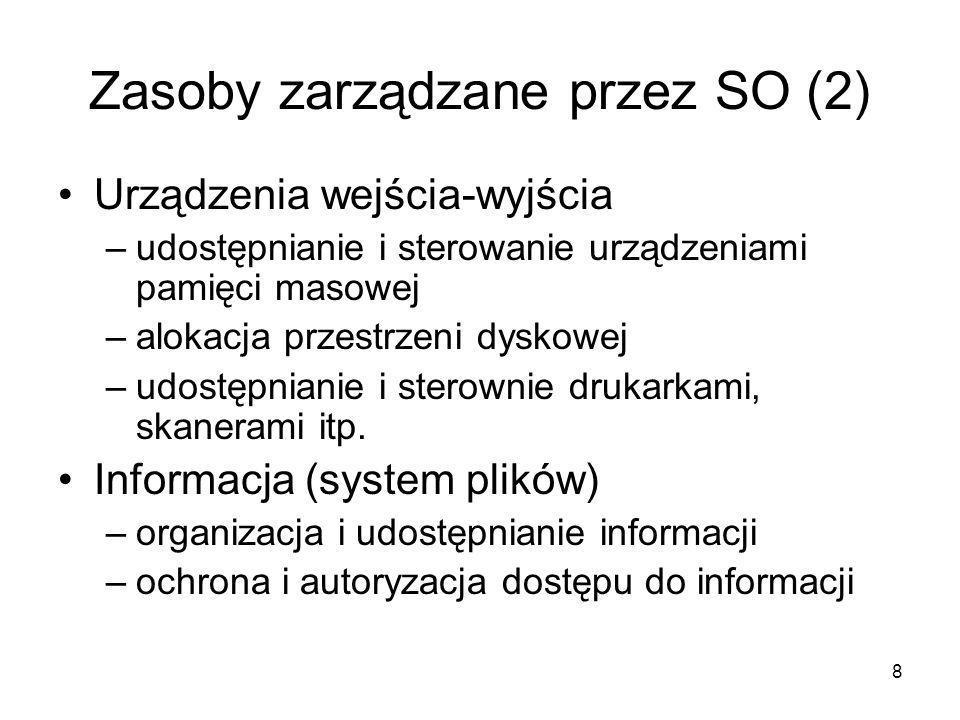 Zasoby zarządzane przez SO (2)