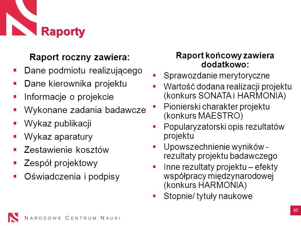 Raport roczny zawiera: Raport końcowy zawiera dodatkowo: