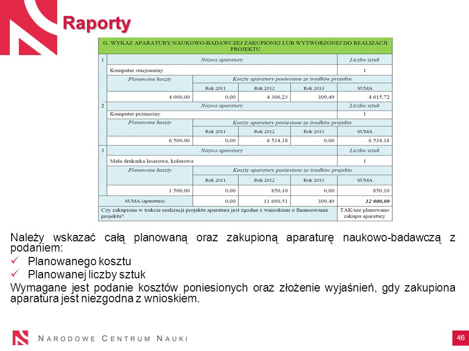 Raporty Należy wskazać całą planowaną oraz zakupioną aparaturę naukowo-badawczą z podaniem: Planowanego kosztu.