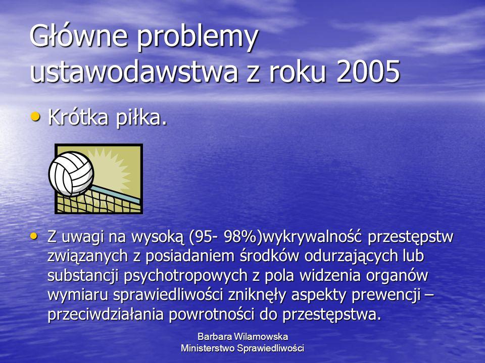 Główne problemy ustawodawstwa z roku 2005