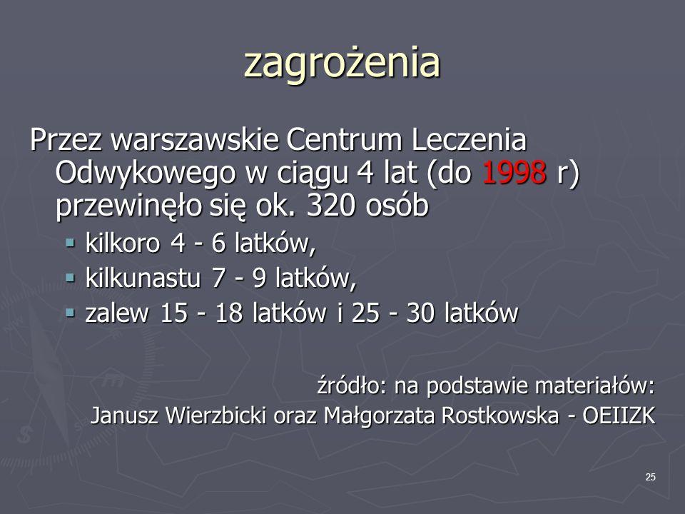 zagrożenia Przez warszawskie Centrum Leczenia Odwykowego w ciągu 4 lat (do 1998 r) przewinęło się ok. 320 osób.
