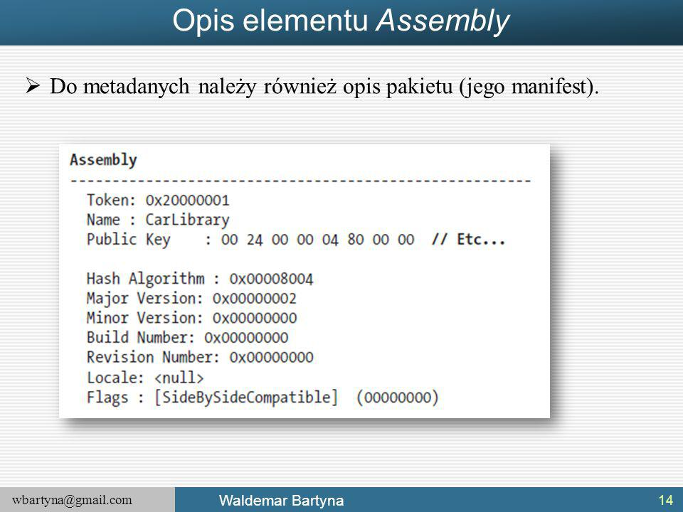 Opis elementu Assembly