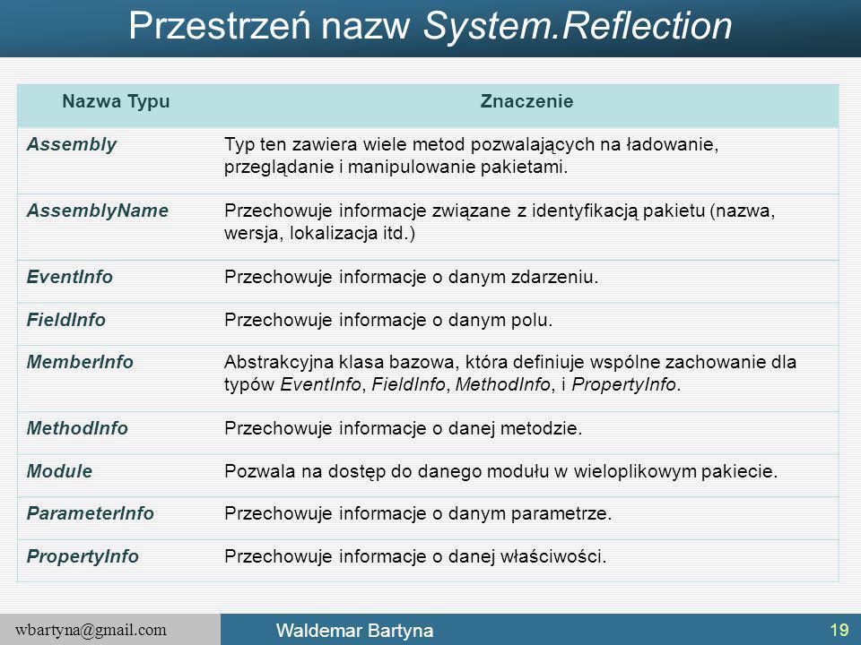Przestrzeń nazw System.Reflection