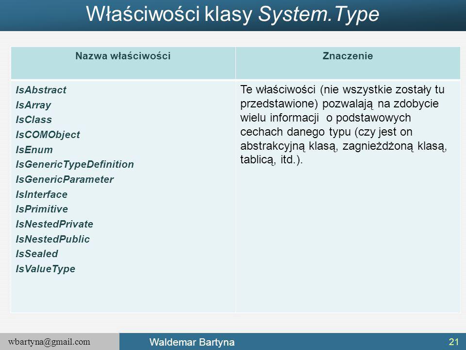Właściwości klasy System.Type