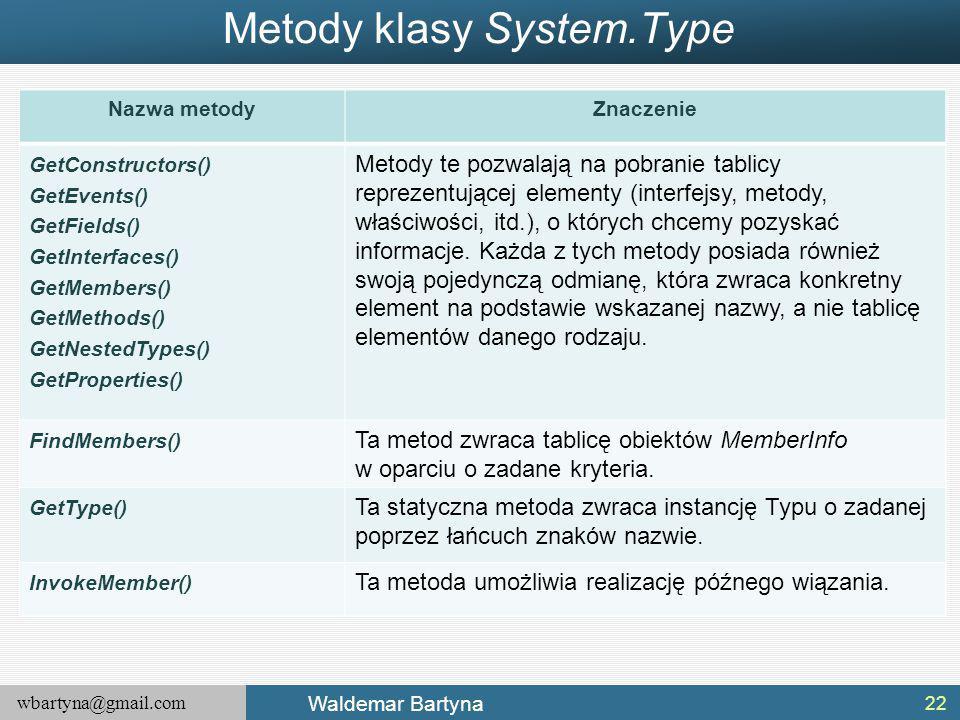Metody klasy System.Type