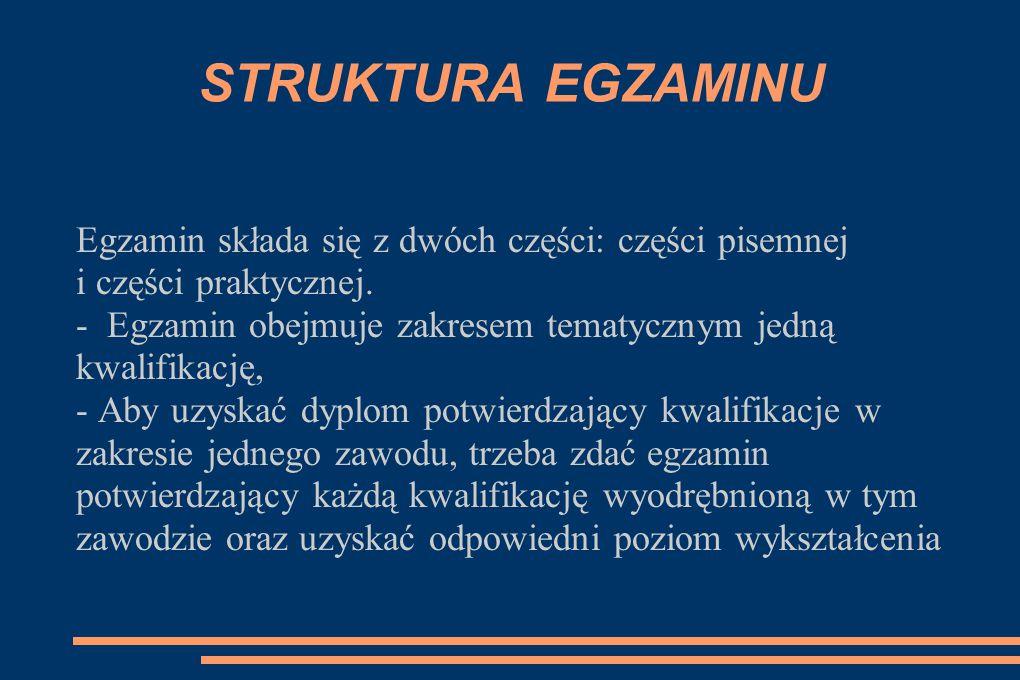 STRUKTURA EGZAMINU Egzamin składa się z dwóch części: części pisemnej