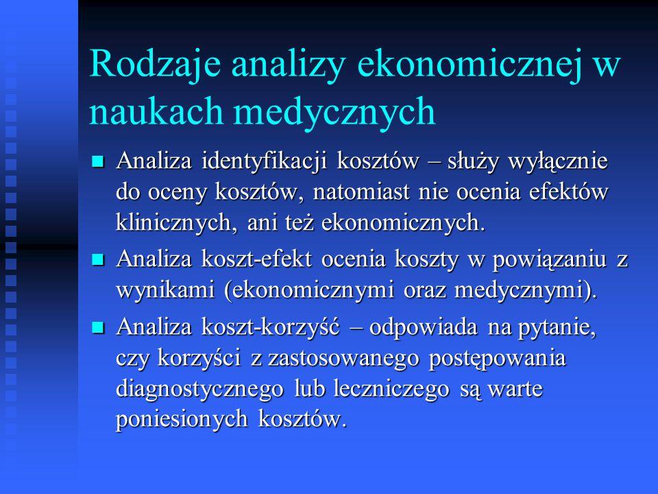 Rodzaje analizy ekonomicznej w naukach medycznych