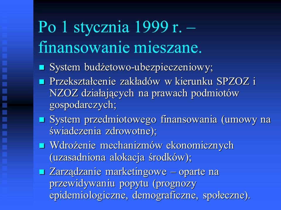 Po 1 stycznia 1999 r. – finansowanie mieszane.
