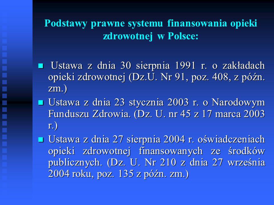 Podstawy prawne systemu finansowania opieki zdrowotnej w Polsce: