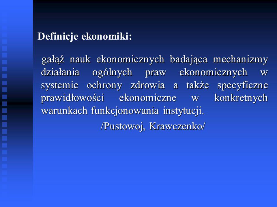 Definicje ekonomiki:
