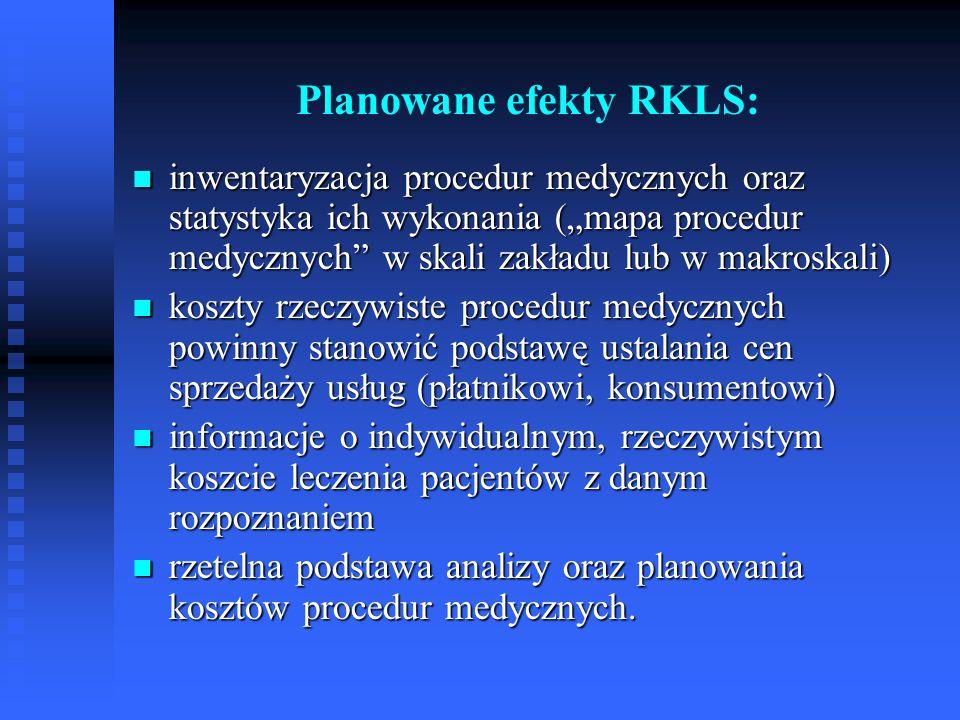 Planowane efekty RKLS: