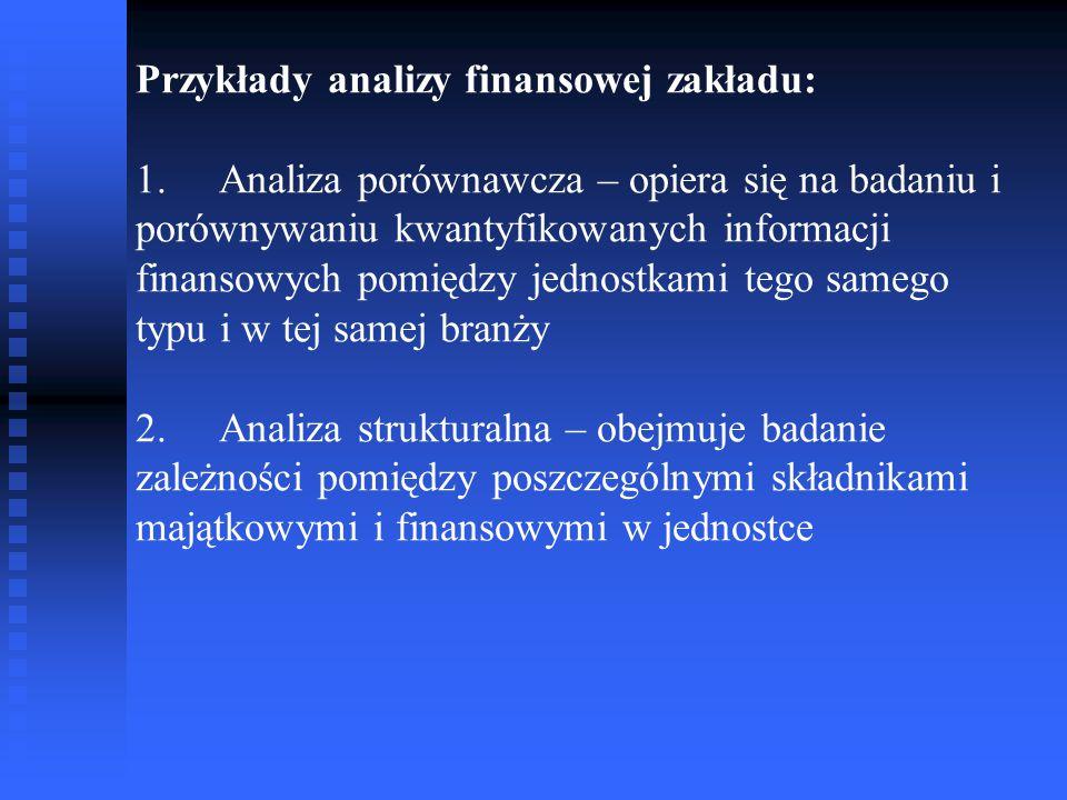Przykłady analizy finansowej zakładu: 1