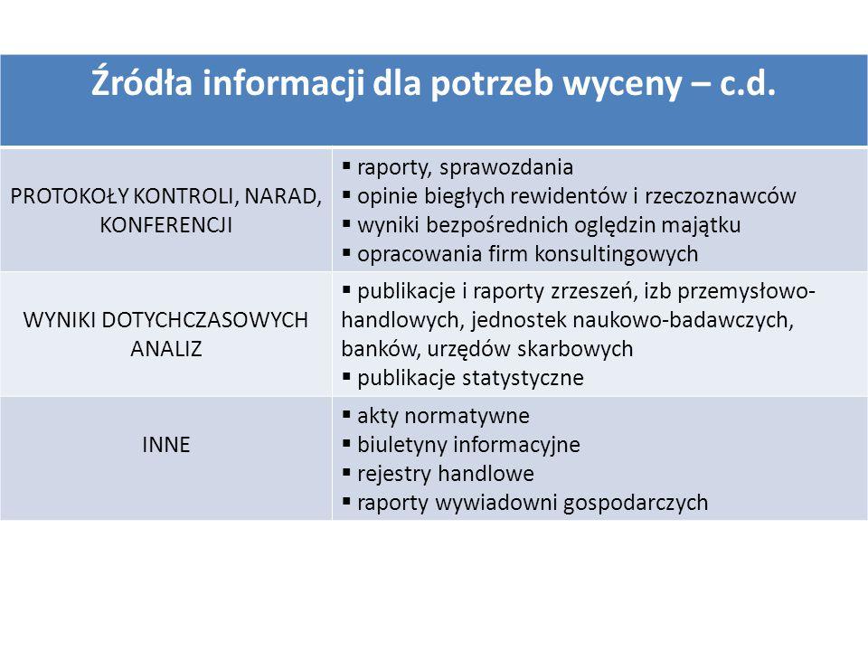 Źródła informacji dla potrzeb wyceny – c.d.