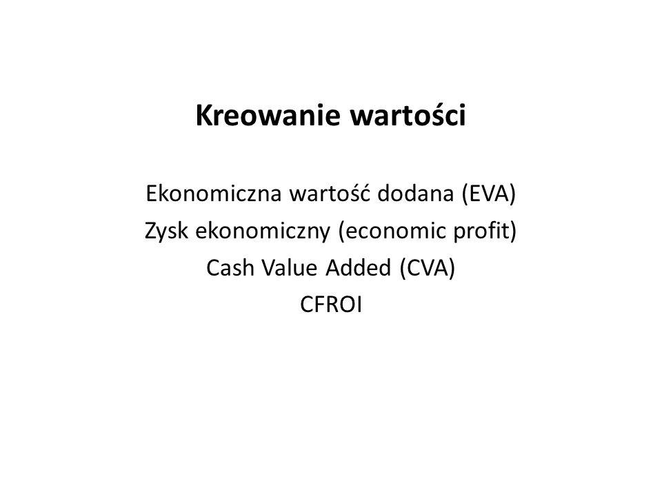 Kreowanie wartości Ekonomiczna wartość dodana (EVA)