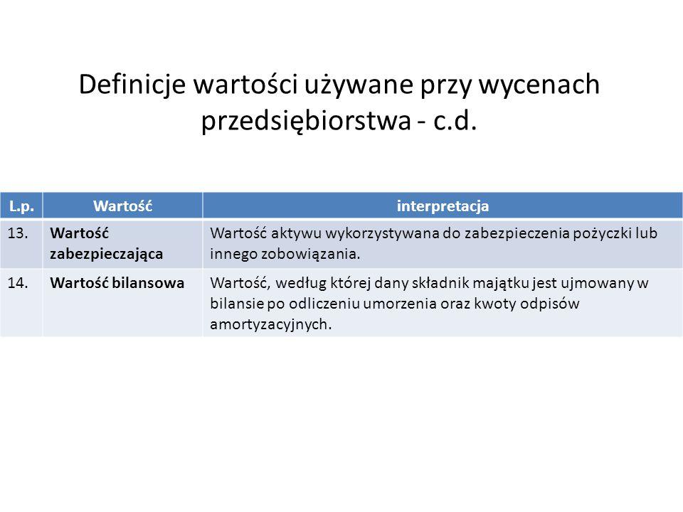 Definicje wartości używane przy wycenach przedsiębiorstwa - c.d.