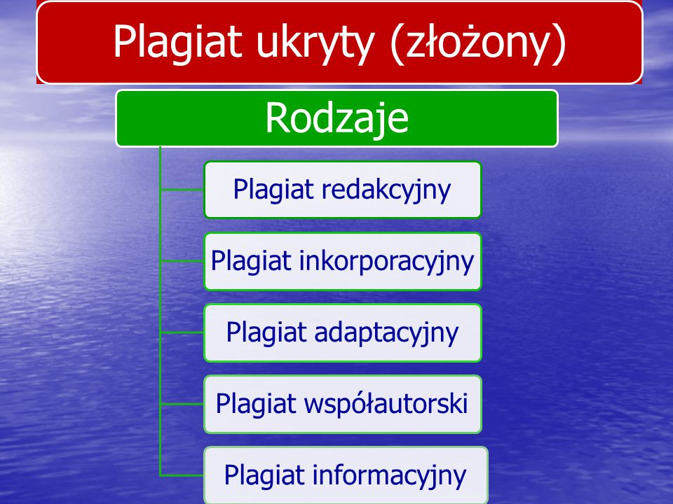 Plagiat ukryty (złożony)