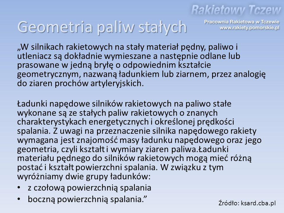 Geometria paliw stałych