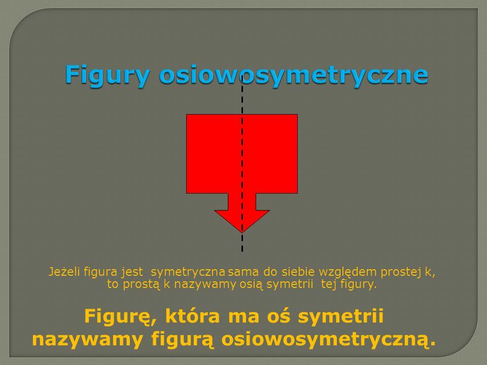 Figury osiowosymetryczne