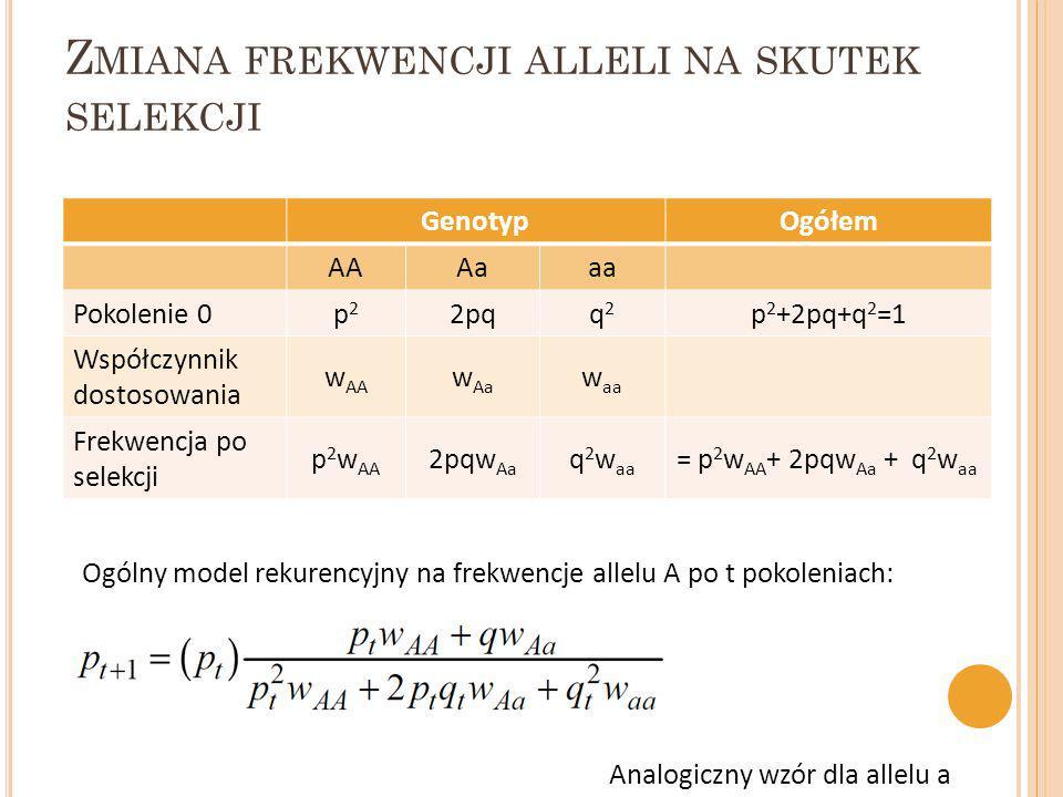 Zmiana frekwencji alleli na skutek selekcji