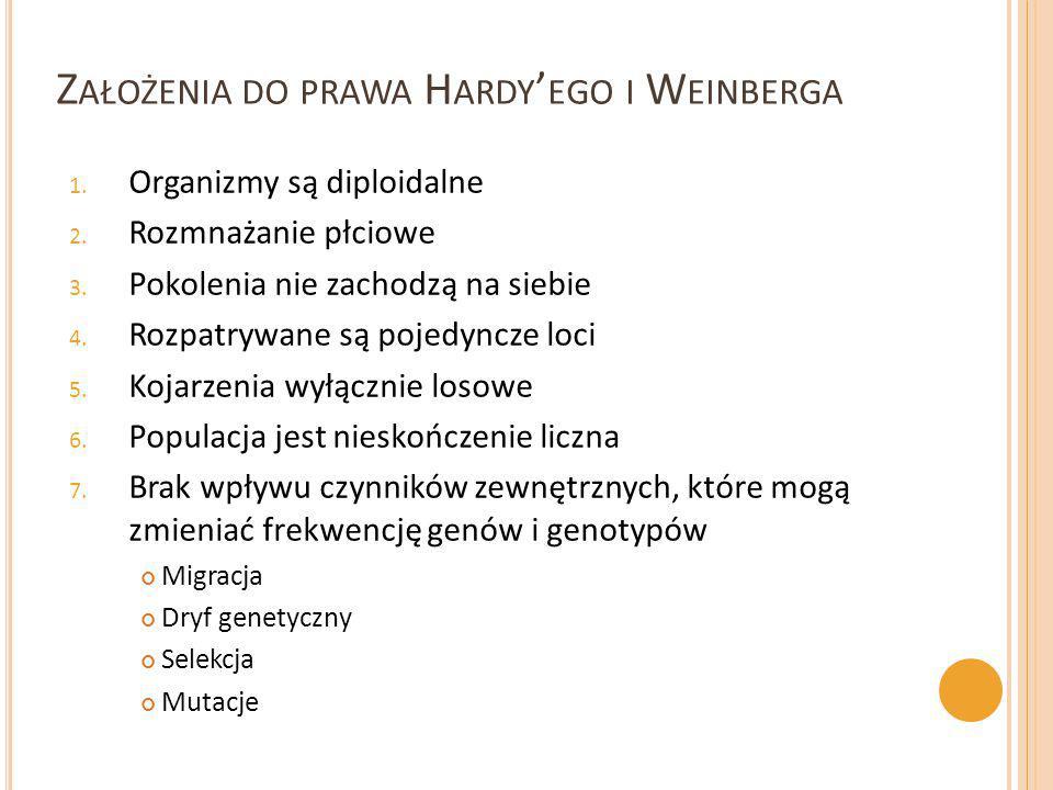 Założenia do prawa Hardy'ego i Weinberga